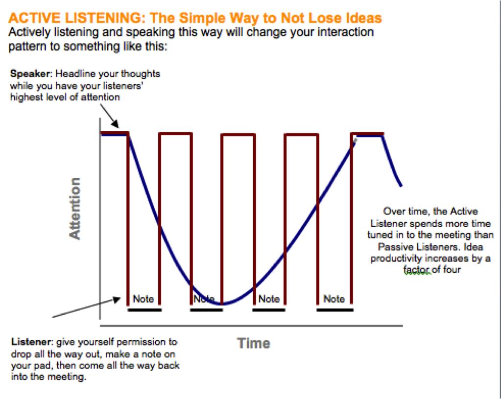 The Innovation Blog | creative problem solving skills