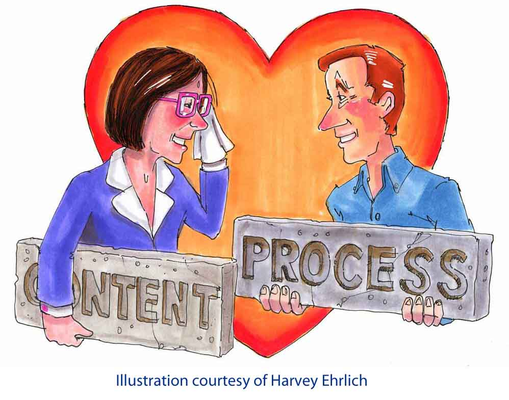 content, process, facilitation