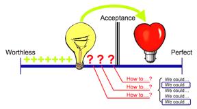 developmental thinking